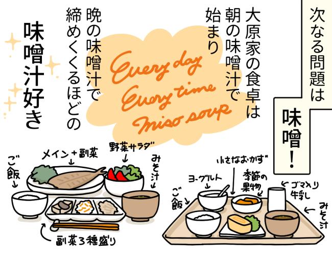 かならず味噌汁が添えられている大原由軌子宅の朝食と夕食