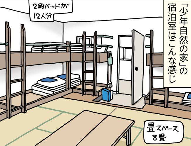 世知原少年自然の家の宿泊室